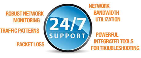 24-7 Support Houston IT Managed Services